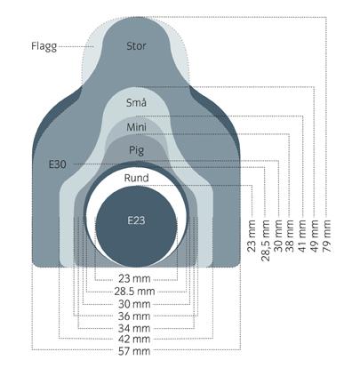 Foto: Skisse over størrelser på alle Combi 3000 ikke-elektroniske øremerker og alle CombiE elektroniske øremerker