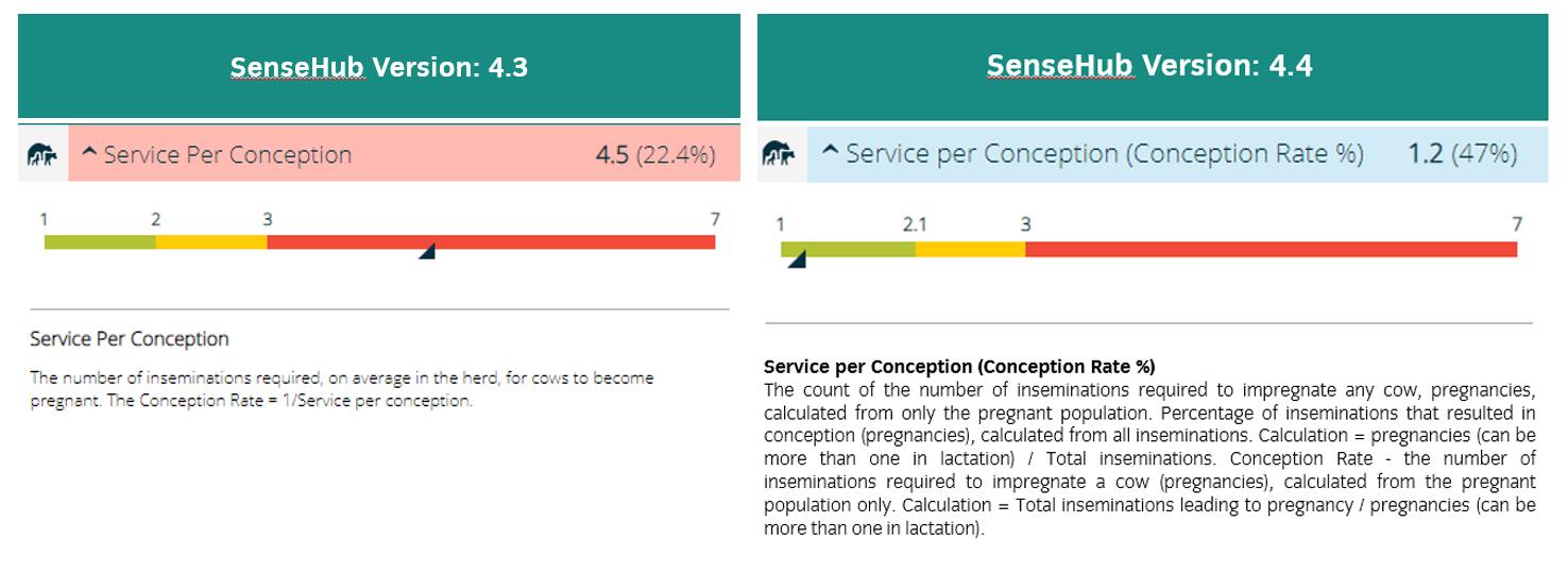 Foto: SenseHub versjon 4.4, endrede KPI-er