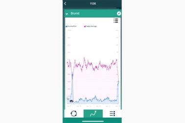 Thumbnail: Brunstkontroll er superenkelt med SenseHub-appen!